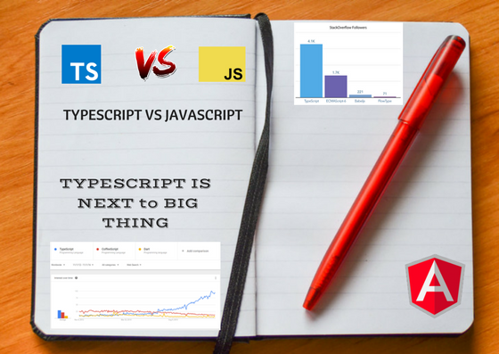 Javascript is evolving & TypeScript generates JavaScript