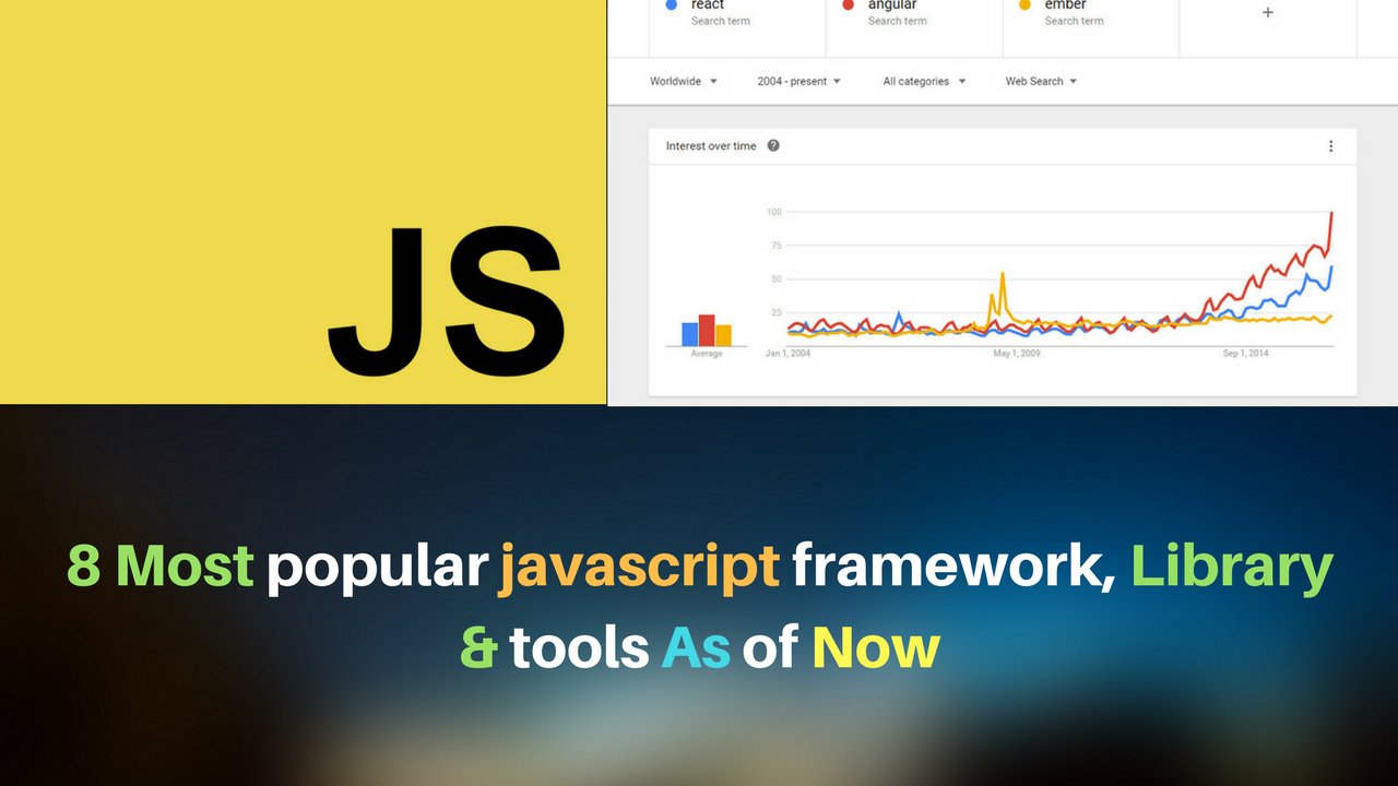 Javascript frameworks - 8 most popular JavaScript frameworks
