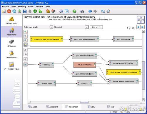 Jprofiler Java profiler