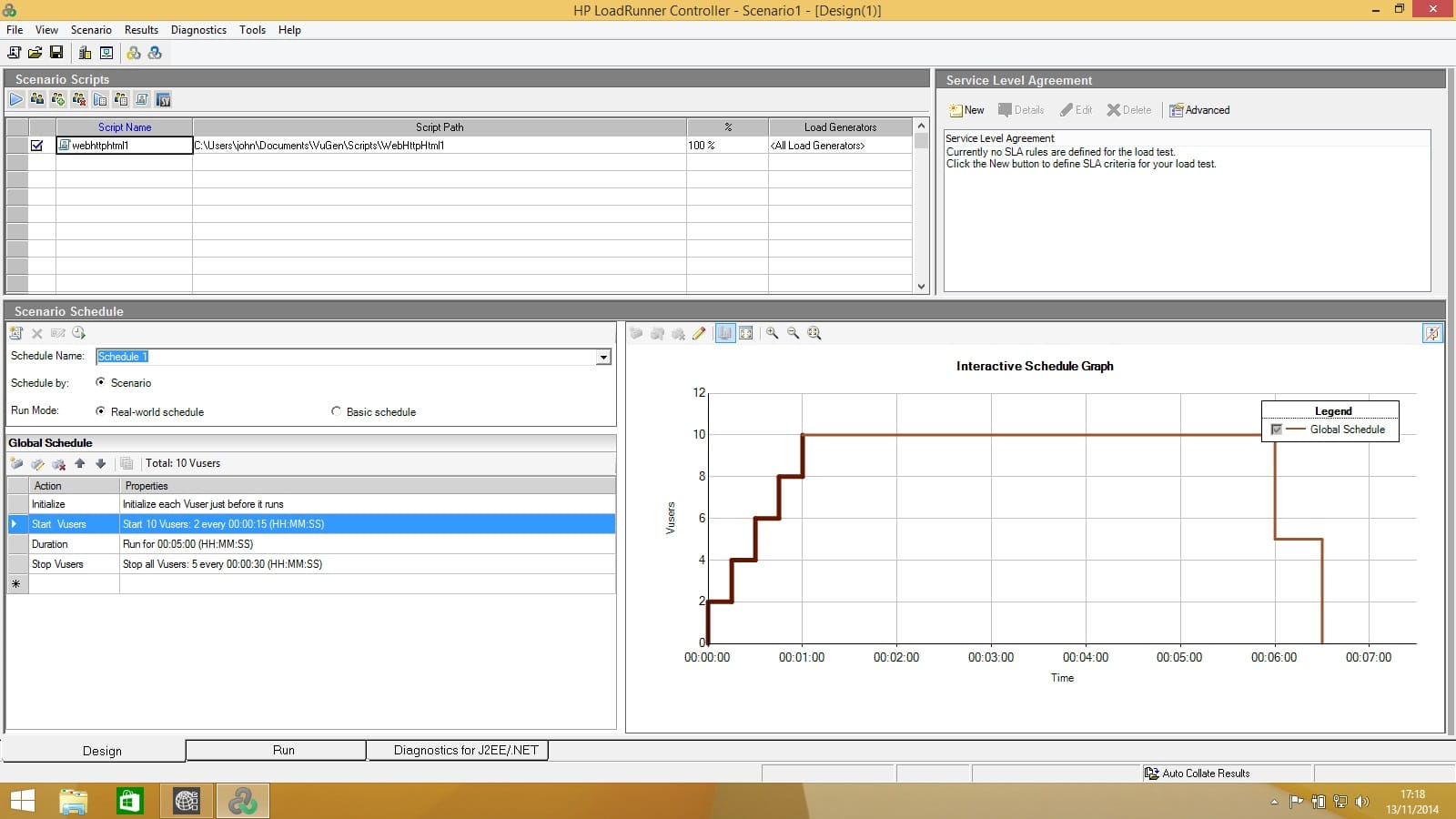 loadrunner Cloud-based load testing tools