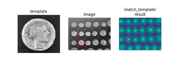 Template matching in scikit-image